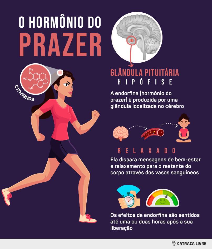 Porque praticar atividade física faz bem